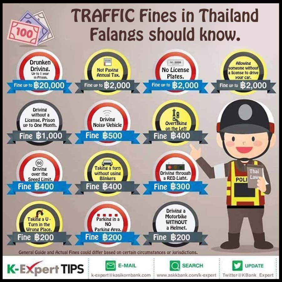 Actual Traffic Fines in Thailand